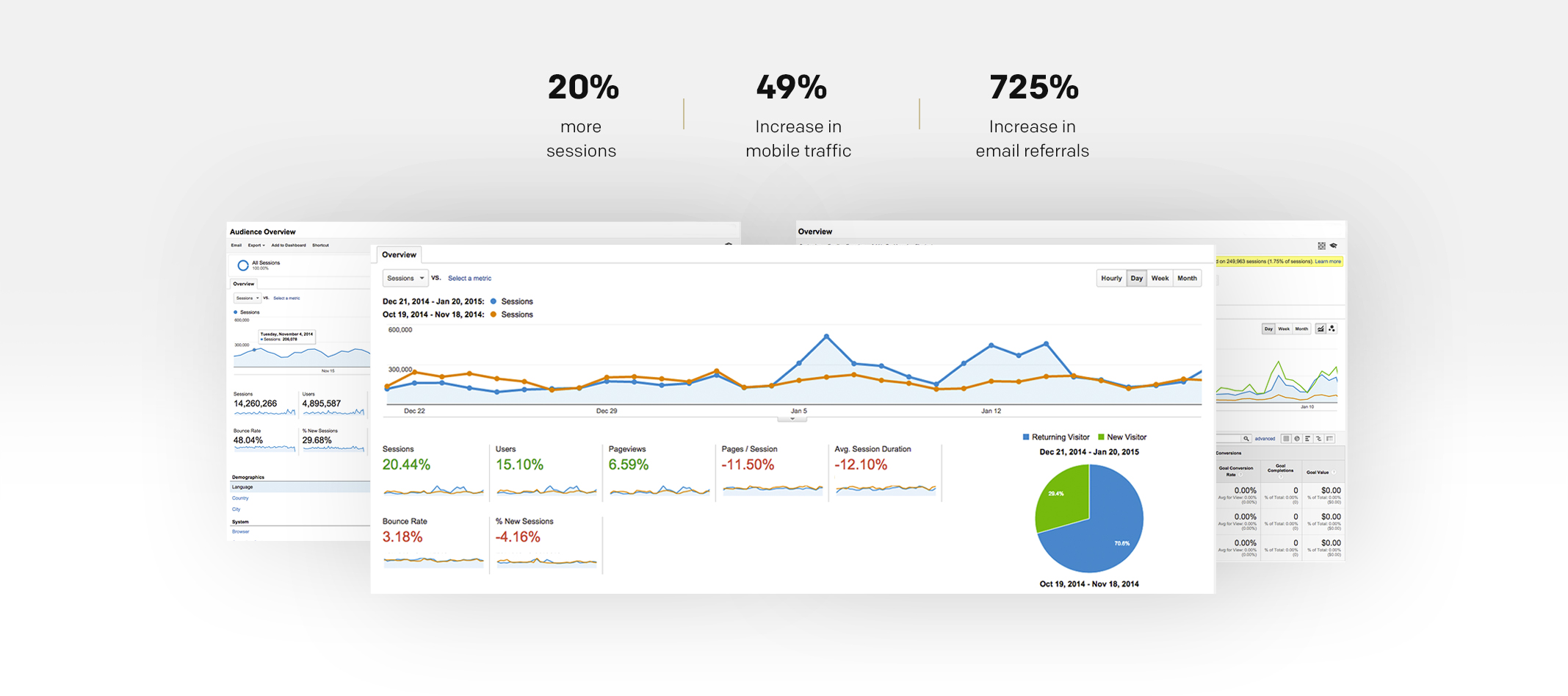 WTOP metrics and analytics
