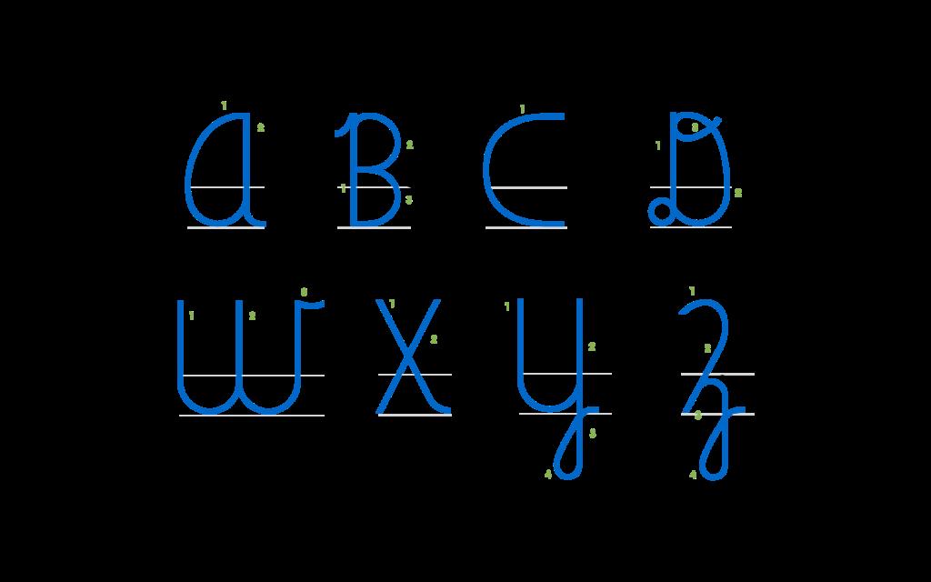 LWT-alphabet