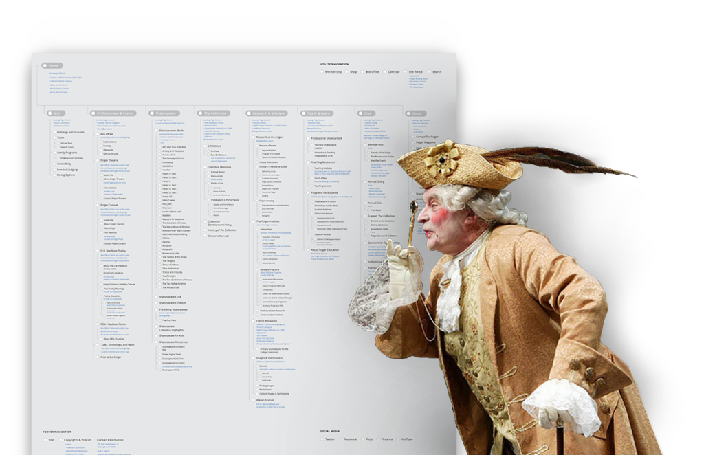 Lord Ogleby examines the extra large sitemap for the Folger Shakespeare Library