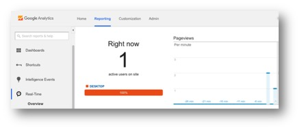 google analytics dashboard view