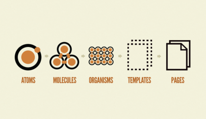 Atomic Design.