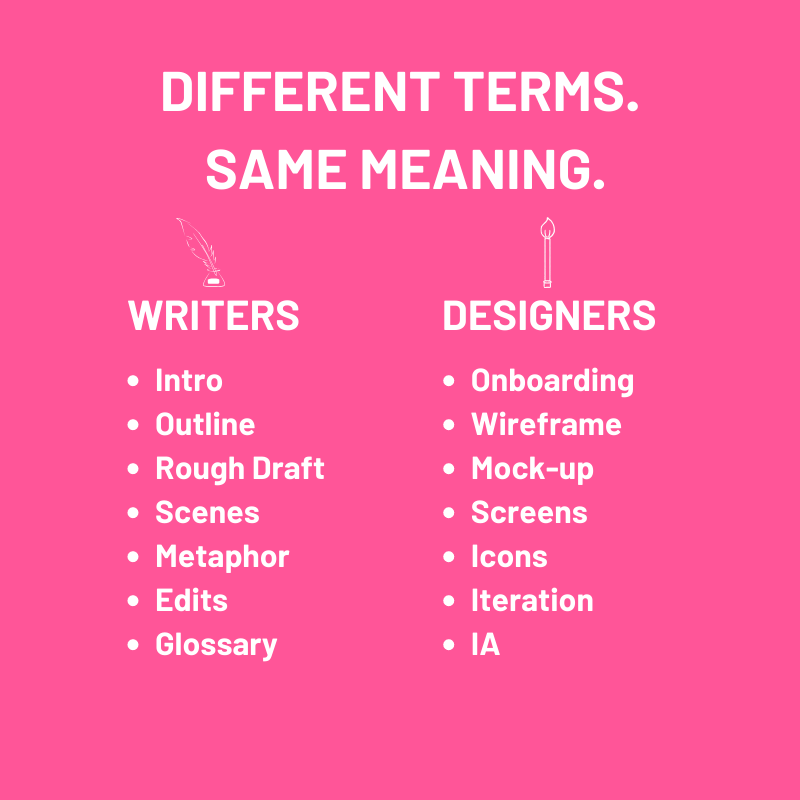 A two-columned list showcasing the overlap/correlation of writers and designers.