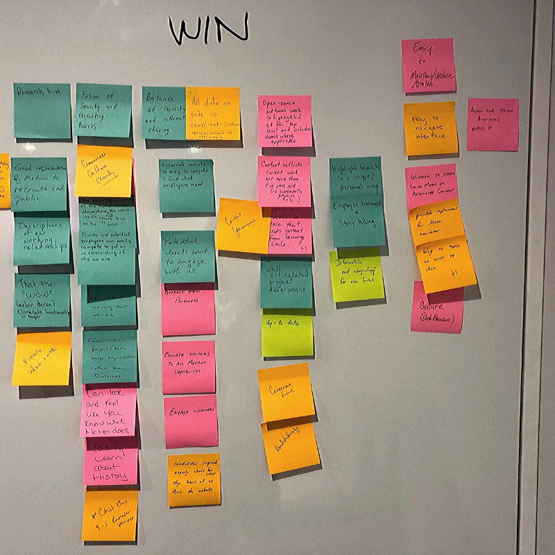 A Collection of UX Workshop Sticky Notes